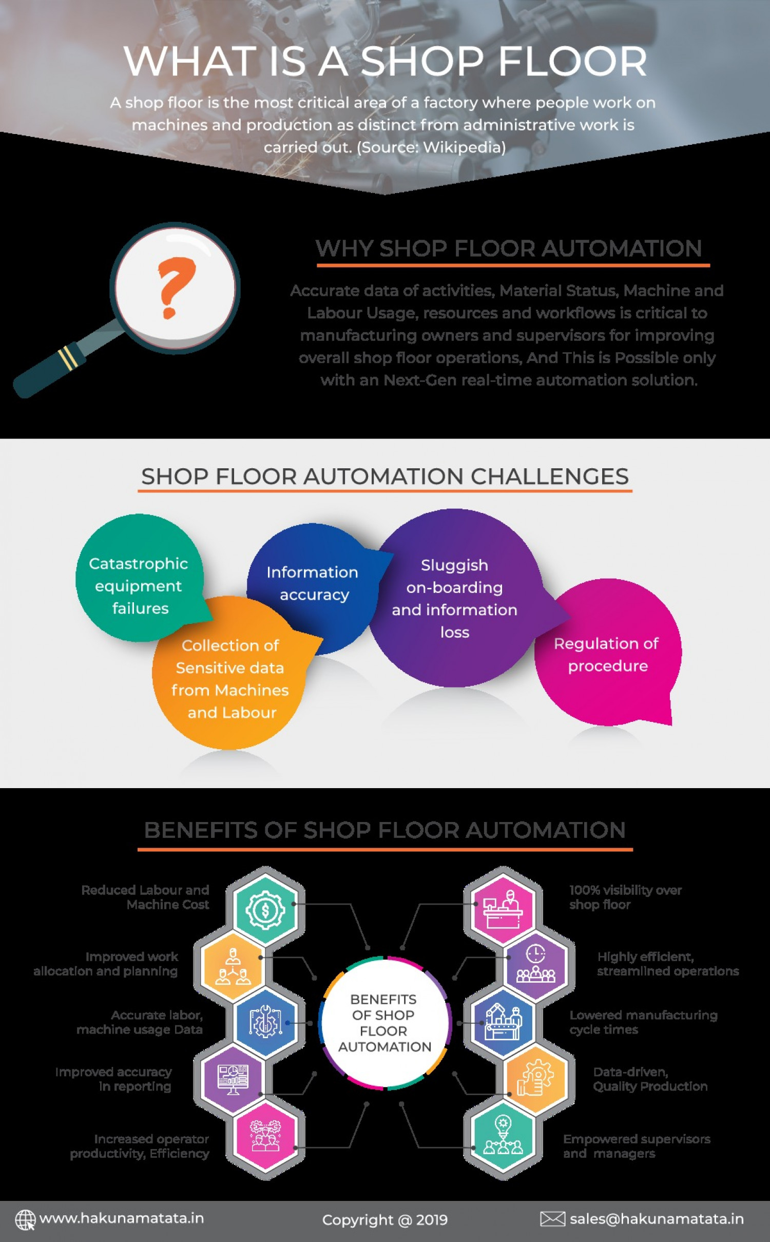 How to transform your Shop Floor with Industrial IoT? Infographic