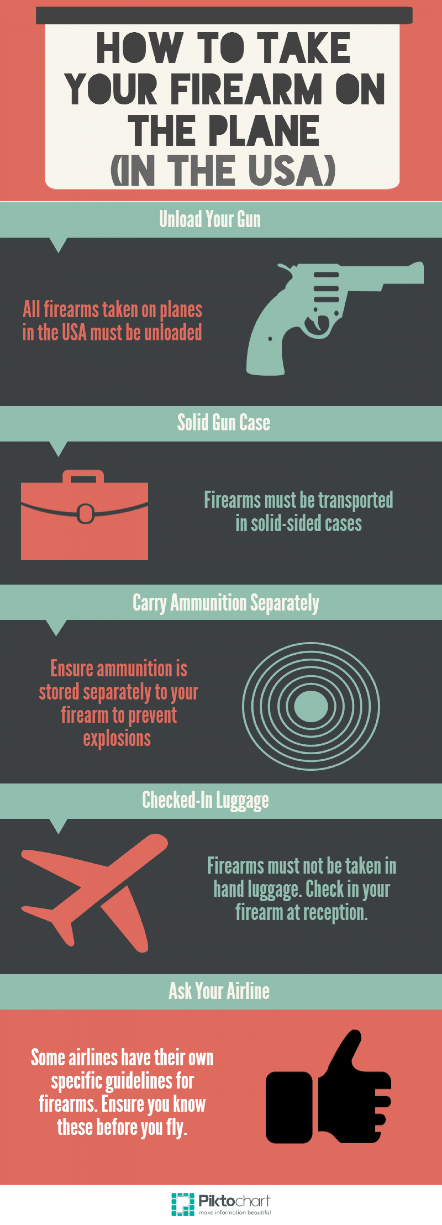 How To Transport Your Firearm On The Plane Infographic