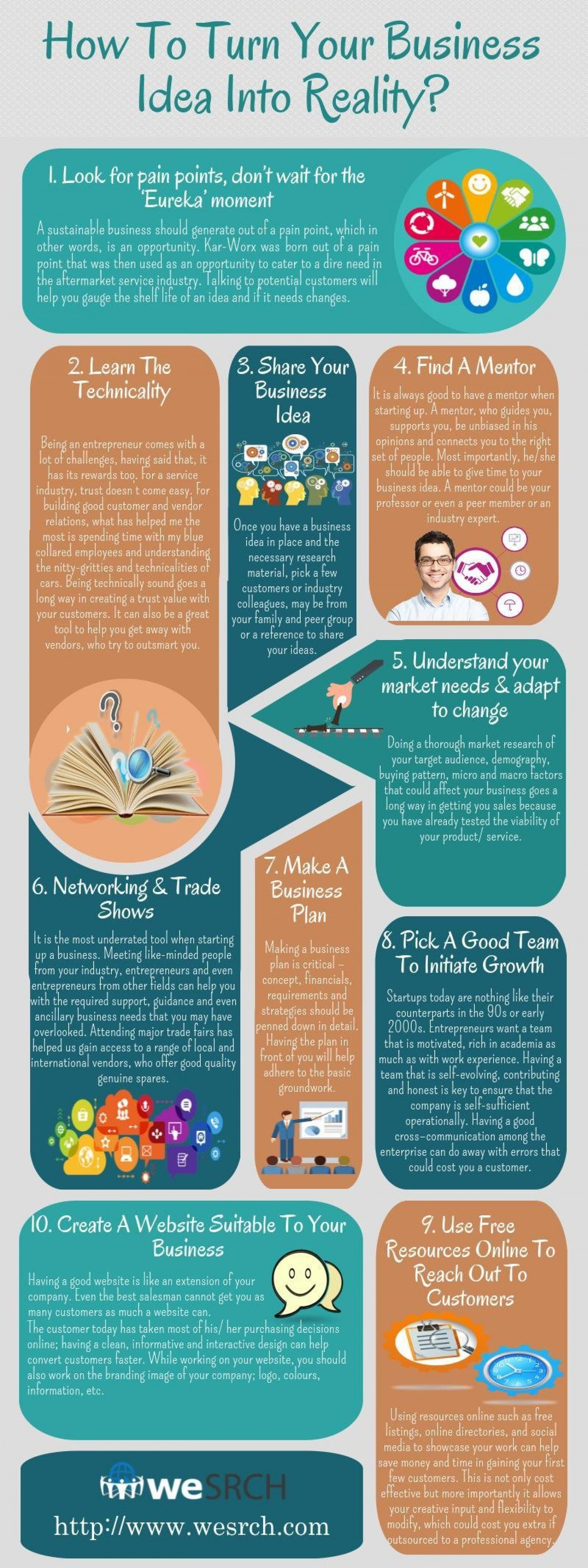 how to make your business idea a reality