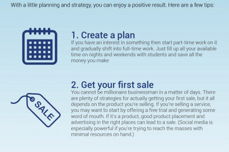 How To Turn Your Hobby Into Profitable Business Infographic