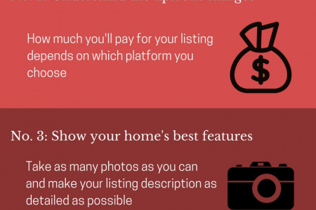 How to turn your home into a short-term rental Infographic