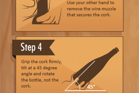 How to Uncork a Bottle of Sparkling Wine Safely Infographic