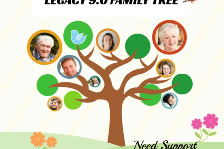How to Upgrade Legacy Family Tree 9 Infographic