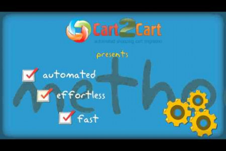 How to Upgrade Magento 1.3 to 1.7 with Cart2Cart Infographic