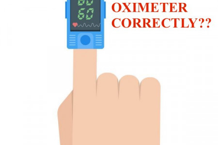 How To Use A Pulse Oximeter Correctly ??? Infographic