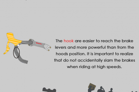 HOW TO USE DROP HANDLEBAR OF ROAD BIKES EFFICIENTLY Infographic