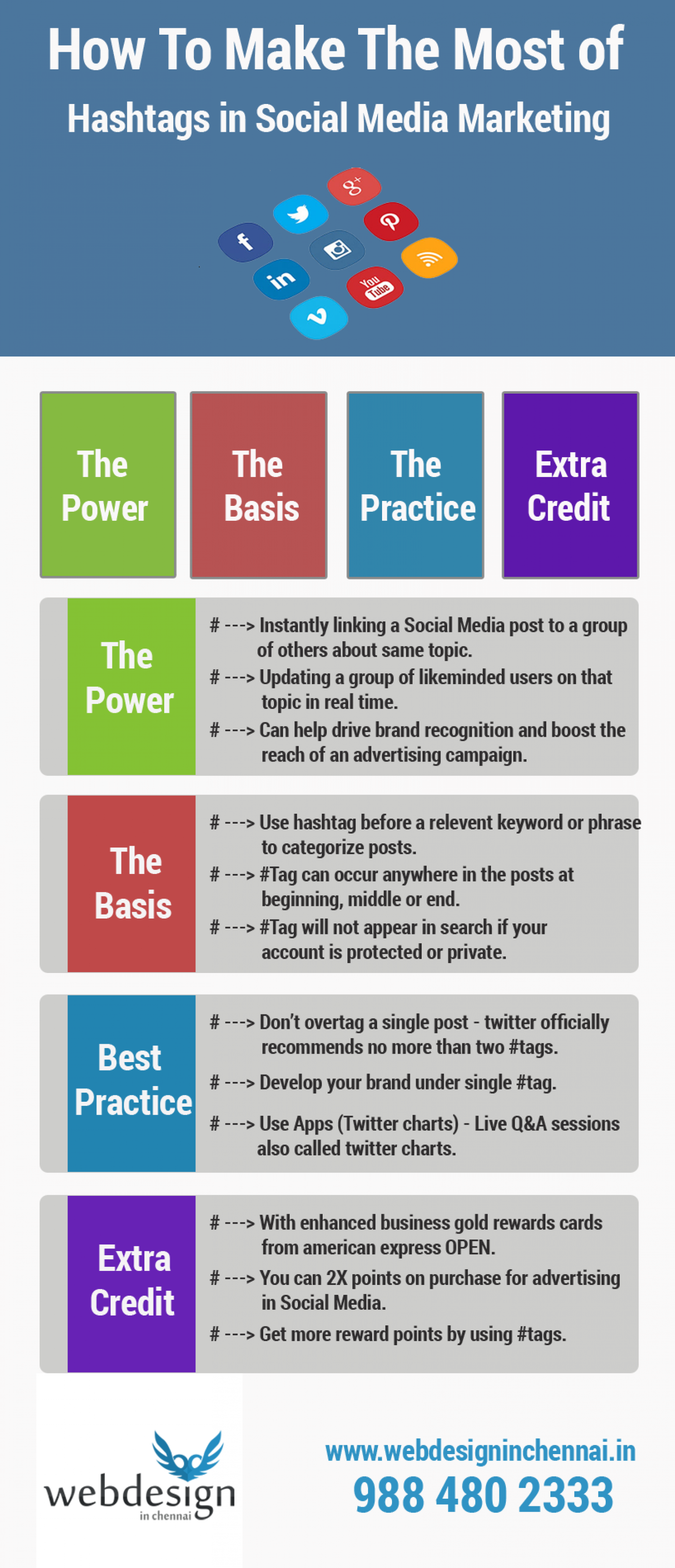 How to Make the Most of Hashtags in Social Media Marketing Infographic