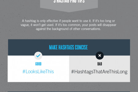 How to Use Hashtags to Increase Your Online Presence Infographic