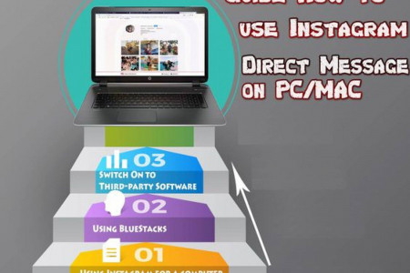 How to use Instagram Direct Message on Pc or Mac 2019 Infographic