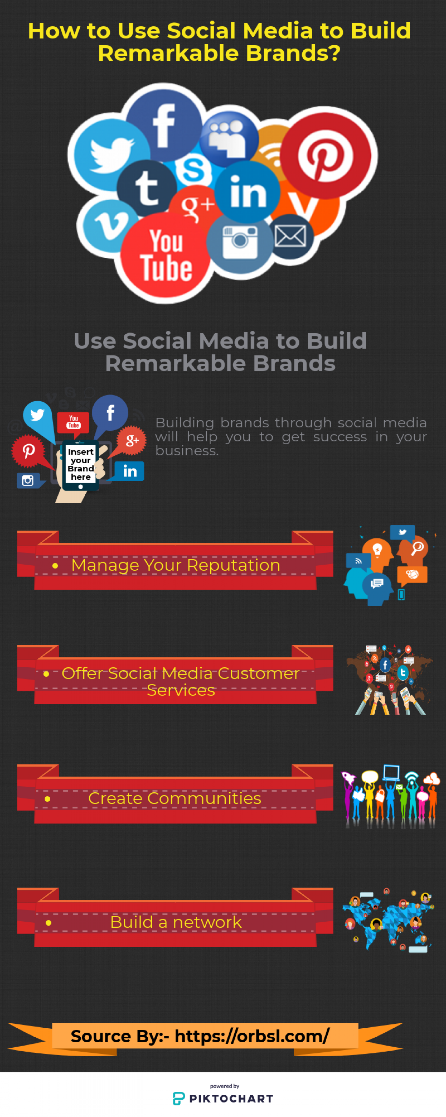 How to Use Social Media to Build Remarkable Brands? Infographic