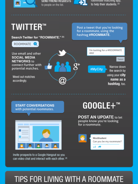 How to Use Social Media to Find a College Roommate Infographic