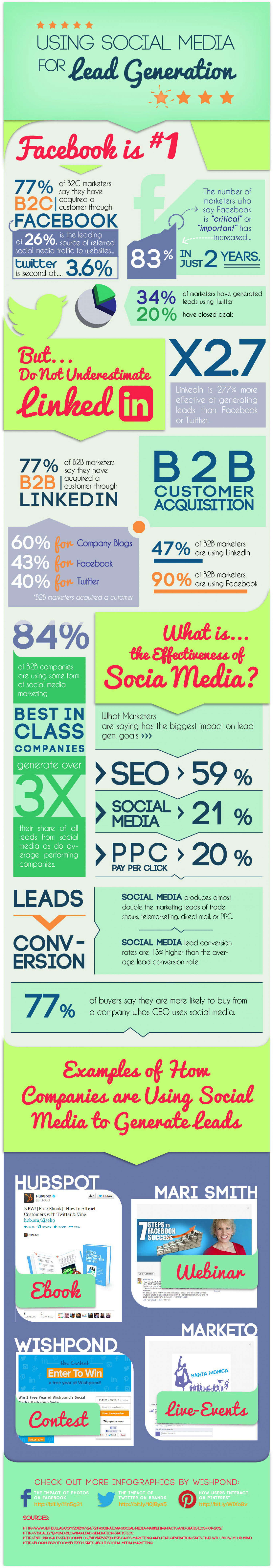 How to Use Social Media to Generate New Leads and Customers Infographic