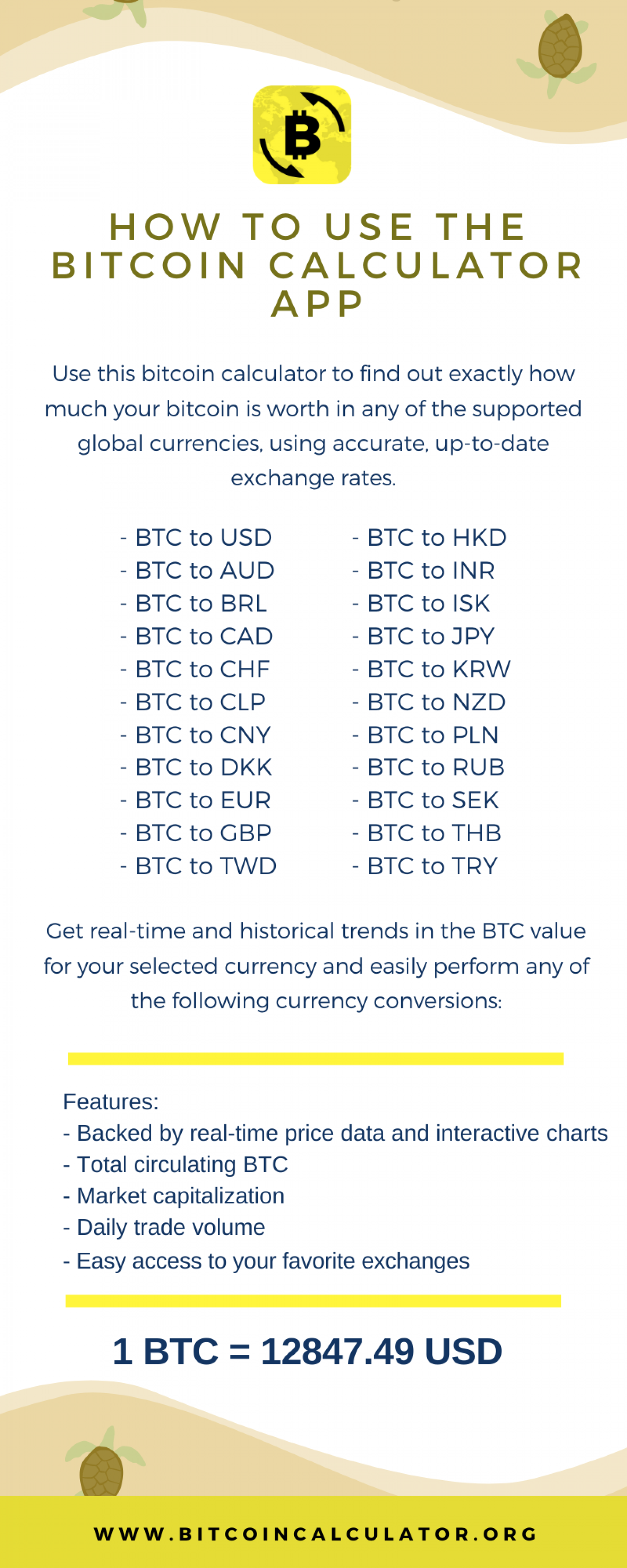 How To Use The Bitcoin Calculator App Infographic