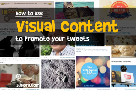 How to use visual content to promote your tweets Infographic