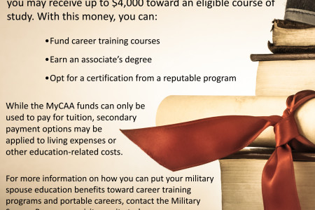 How to Use Your Military Spouse Education Benefits Infographic