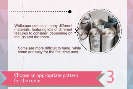 How to Wallpaper a Room Infographic