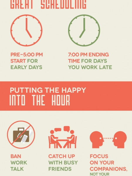 How to Win at Happy Hour Infographic