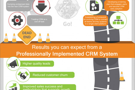 How to Win the CRM Implementation Race! Infographic