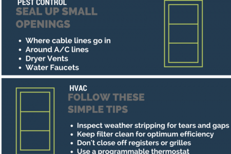How to Winterize Your Home Infographic