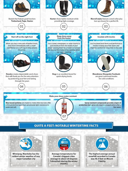 How to Winterize Your Shoes Infographic