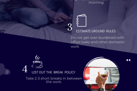 How To Work From Home: An Employee Productivity Guide! Infographic