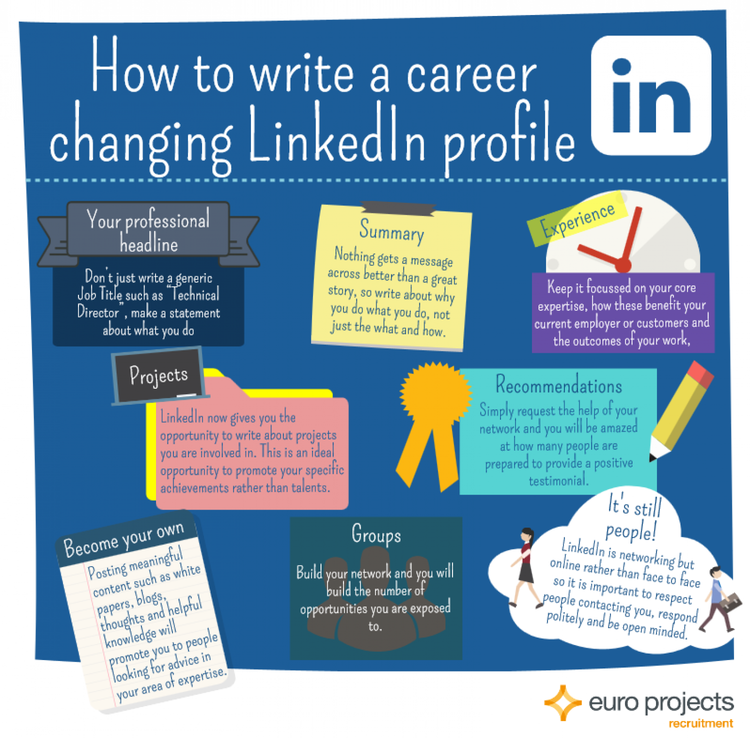 how to write a career changing linkedin profile ly how to write a career changing linkedin profile infographic