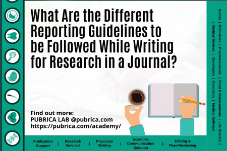How to write a Healthcare Dissertation Research Proposal: Pubrica Infographic