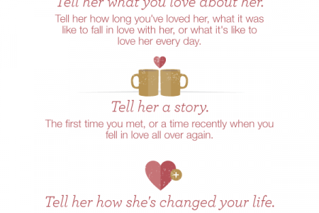 How To Write a Love Letter Infographic