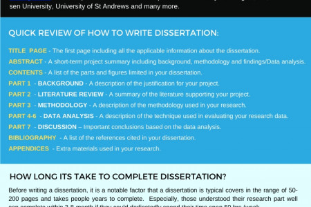 How to Write a Master's Dissertation - Masters Dissertation Writing Help Infographic