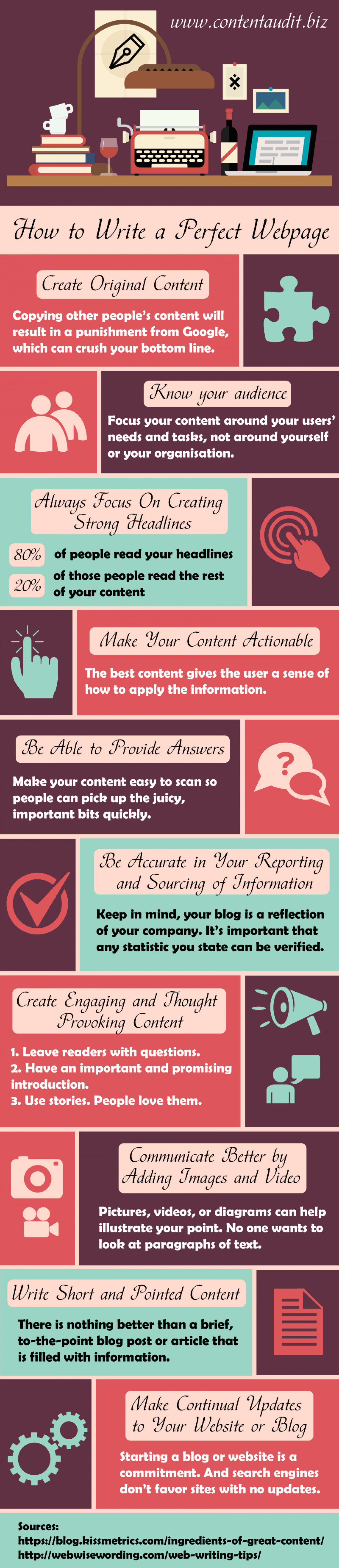 How to write webpage