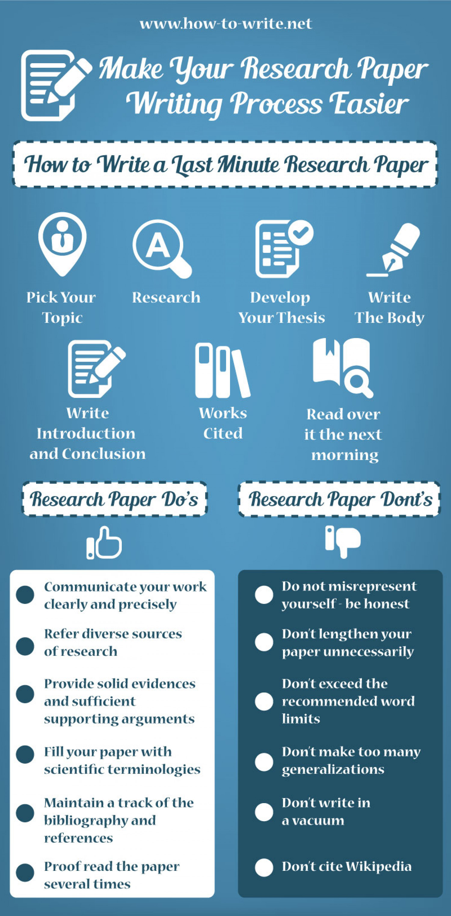 how to write a research paper fast ly how to write a research paper fast infographic