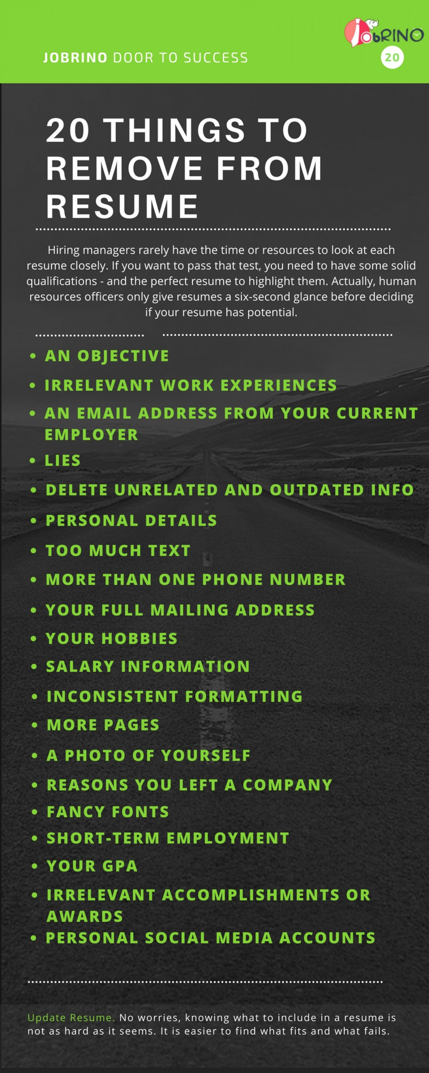 How to write an effective resume - JobRino Infographic