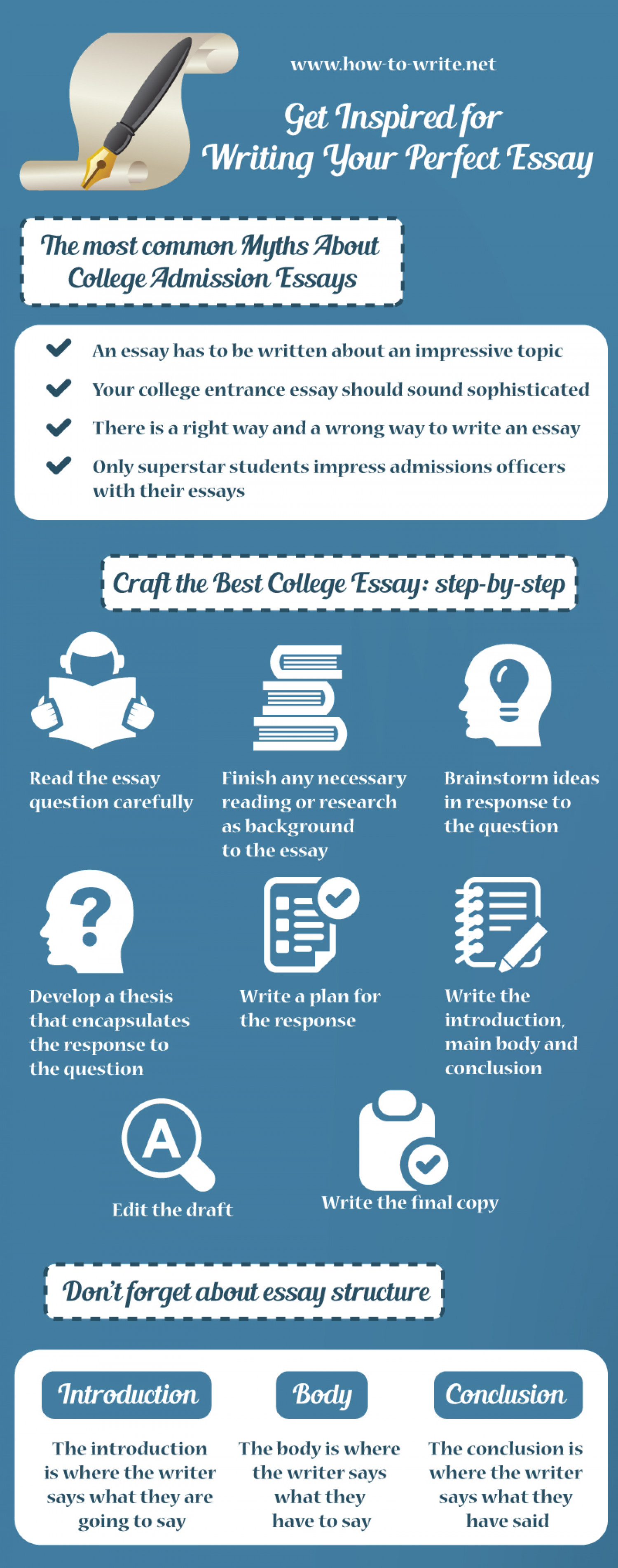 how to write the best admissions essay The personal statement writing college admissions essays uc application you will write two essays in response to these prompts the length of each response is up to you, but neither one a simple style is best good writing.