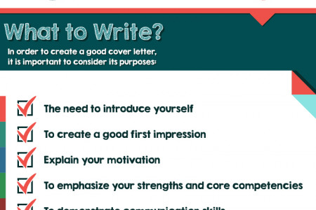 How to Write an Exceptional Cover Letter Infographic