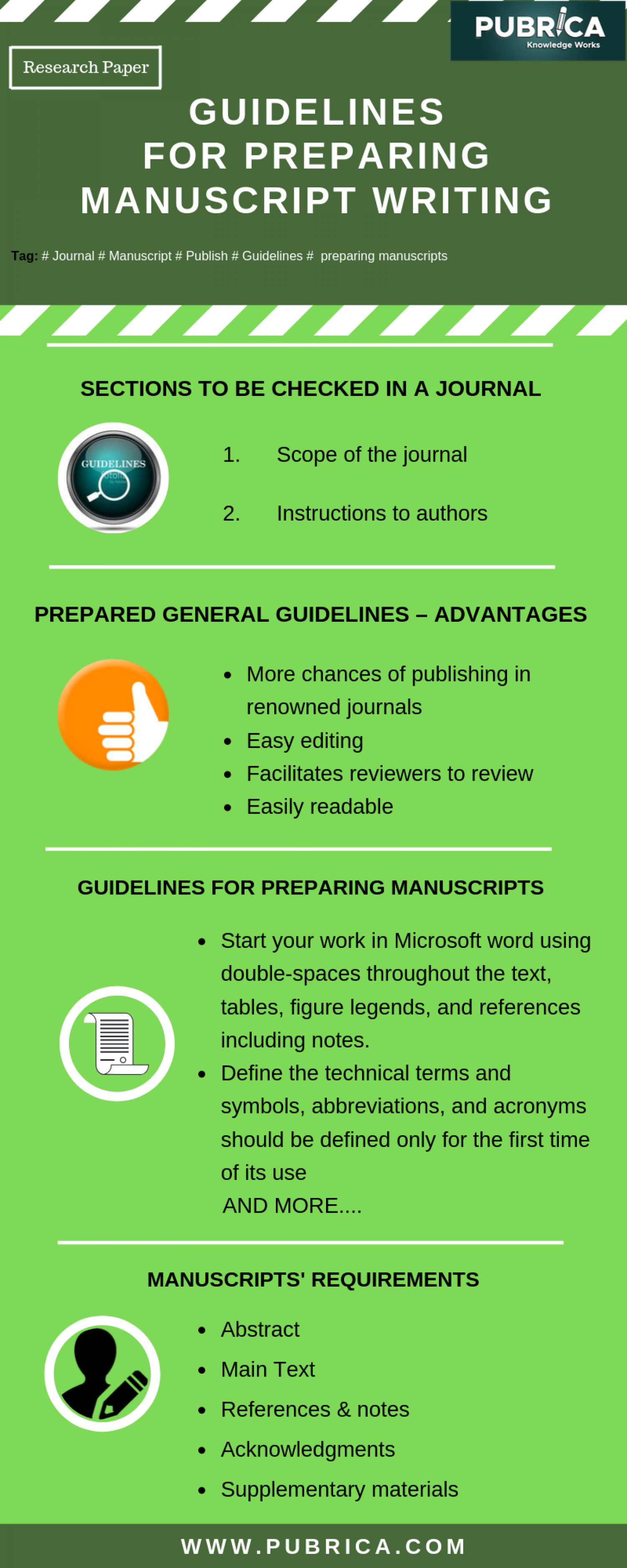 How to write quality Manuscripts - Scientific Research Infographic