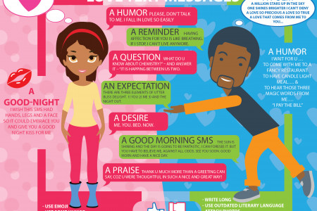 How to Write the perfect Love Text Messages Infographic