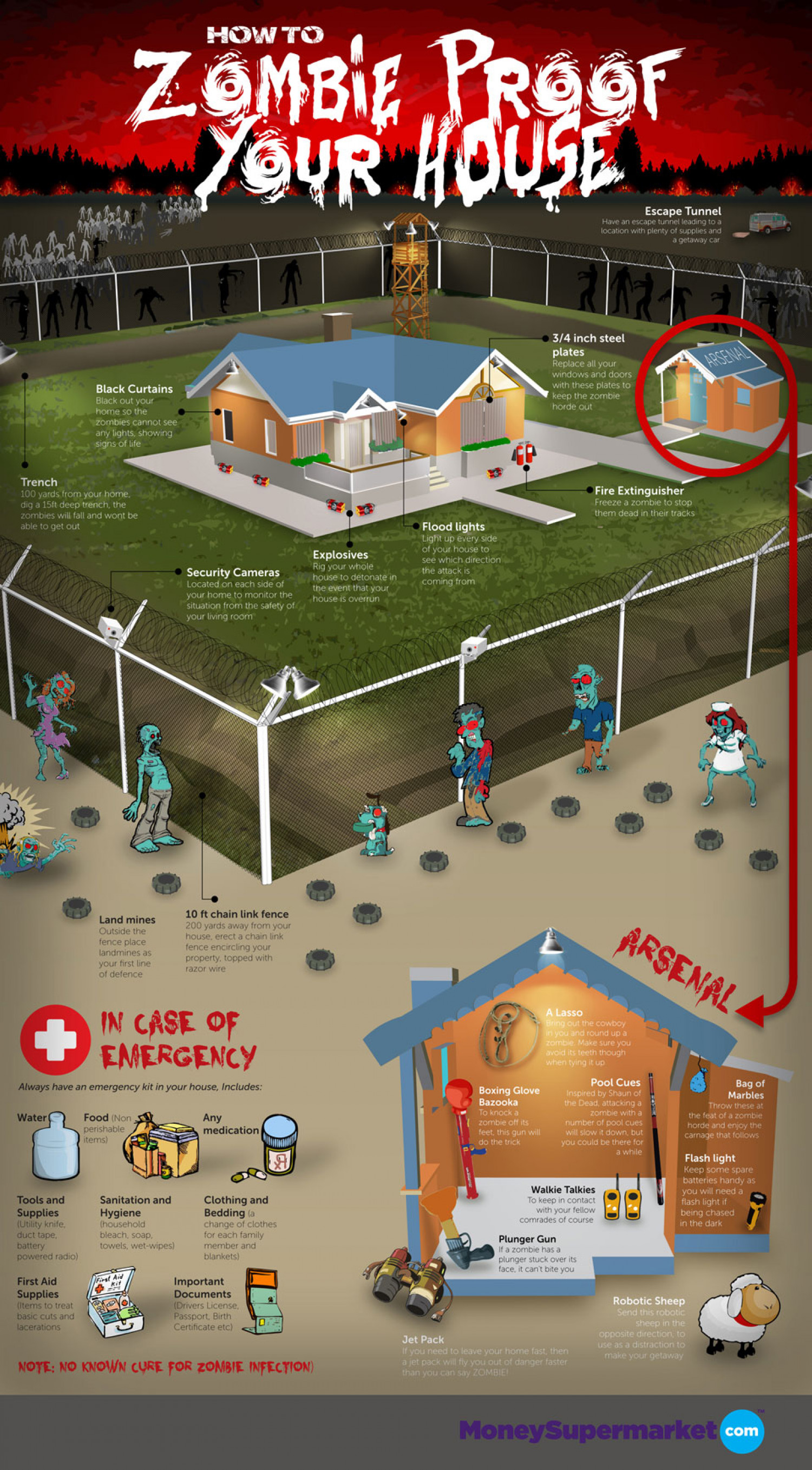 How To Zombie Proof Your House Infographic
