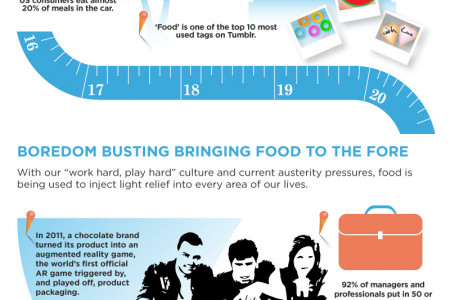 How Toxic Is Your Food Environment? Infographic