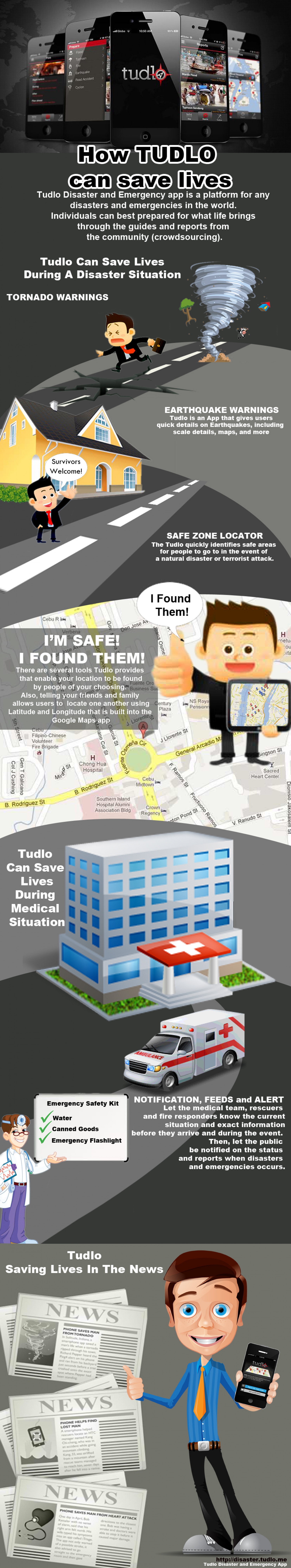 How Tudlo Can Save Lives Infographic