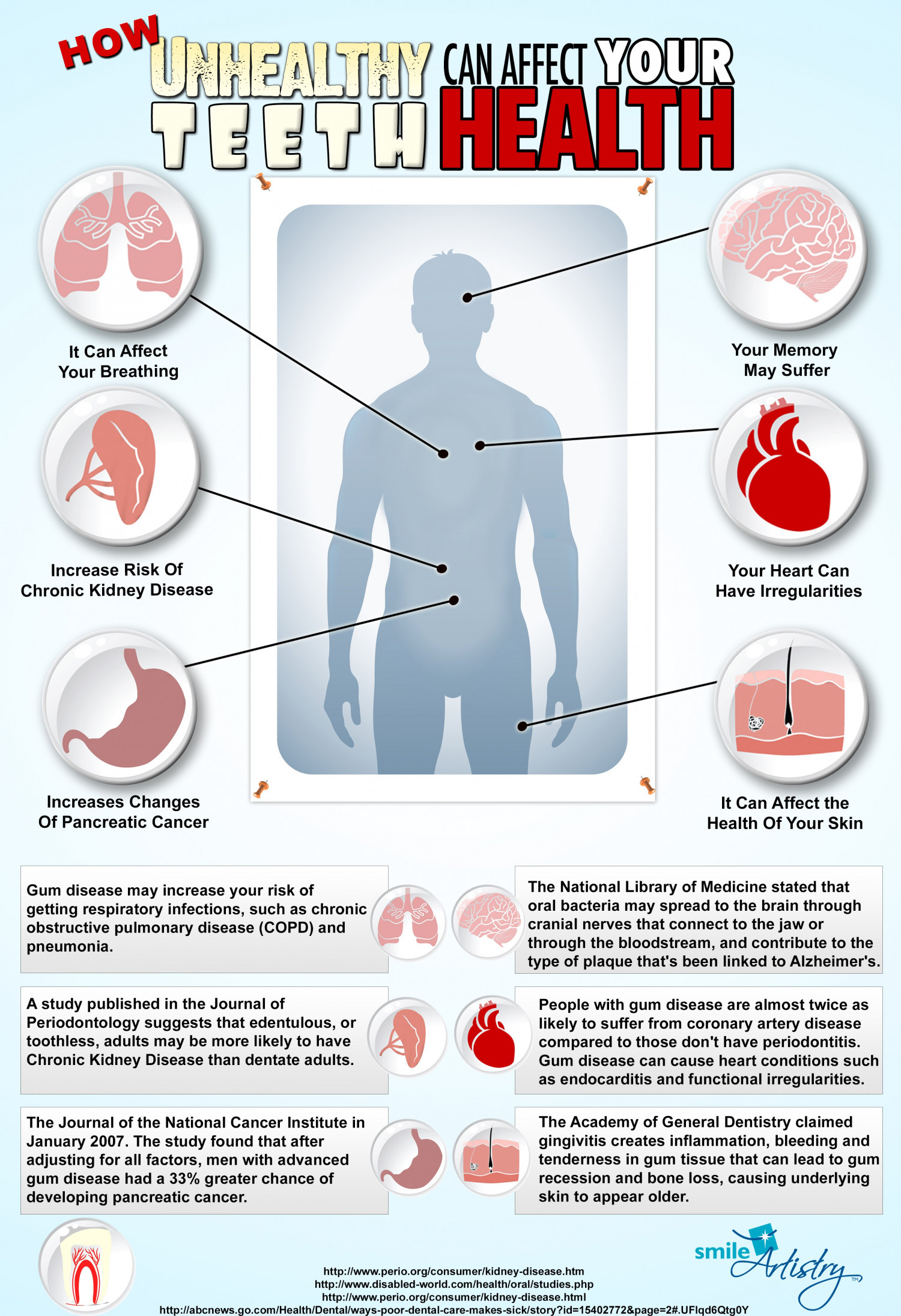 How unhealthy teeth affects overall health Infographic