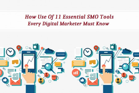How Use Of 11 Essential SMO Tools Every Digital Marketer Must Know  Infographic