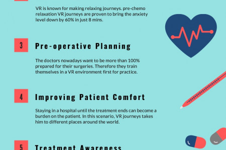 How VR is Transforming Cancer Studies Infographic