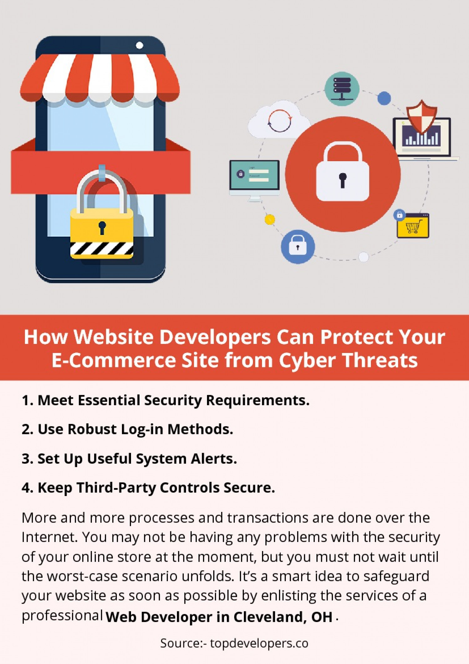 How Website Developers Can Protect Your E-Commerce Site from Cyber Threats Infographic