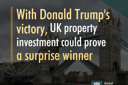 How Will the UK Economy Respond to President Trump? Infographic