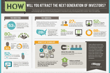 How Will You Attract The Next Generation of Investors? Infographic
