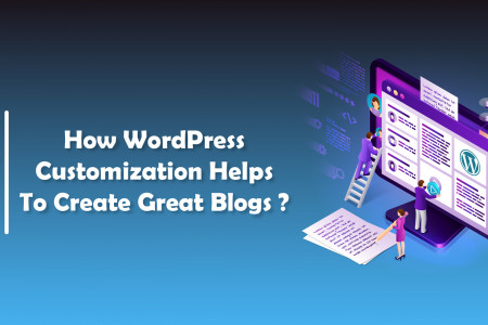 How WordPress Customization Helps To Create Great Blogs ? | CandidRoot Solutions  Infographic