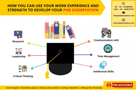 How You Can Use Your Work Experience and Strength to Develop Your PhD Dissertation - Phdassistance.com Infographic