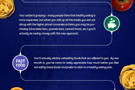 How your body will change after a year of eating healthy.  Infographic