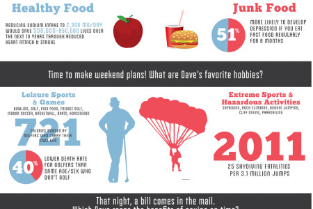 How Your Daily Habits Affect Your Life Insurance Rate Infographic