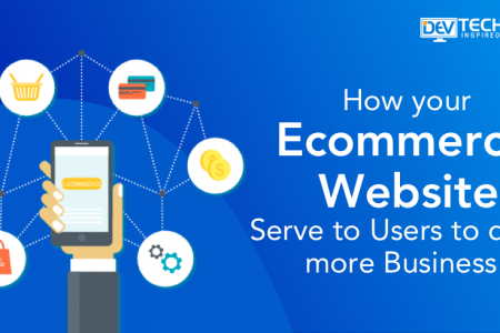 How your e-commerce website serves to users to drive more business Infographic